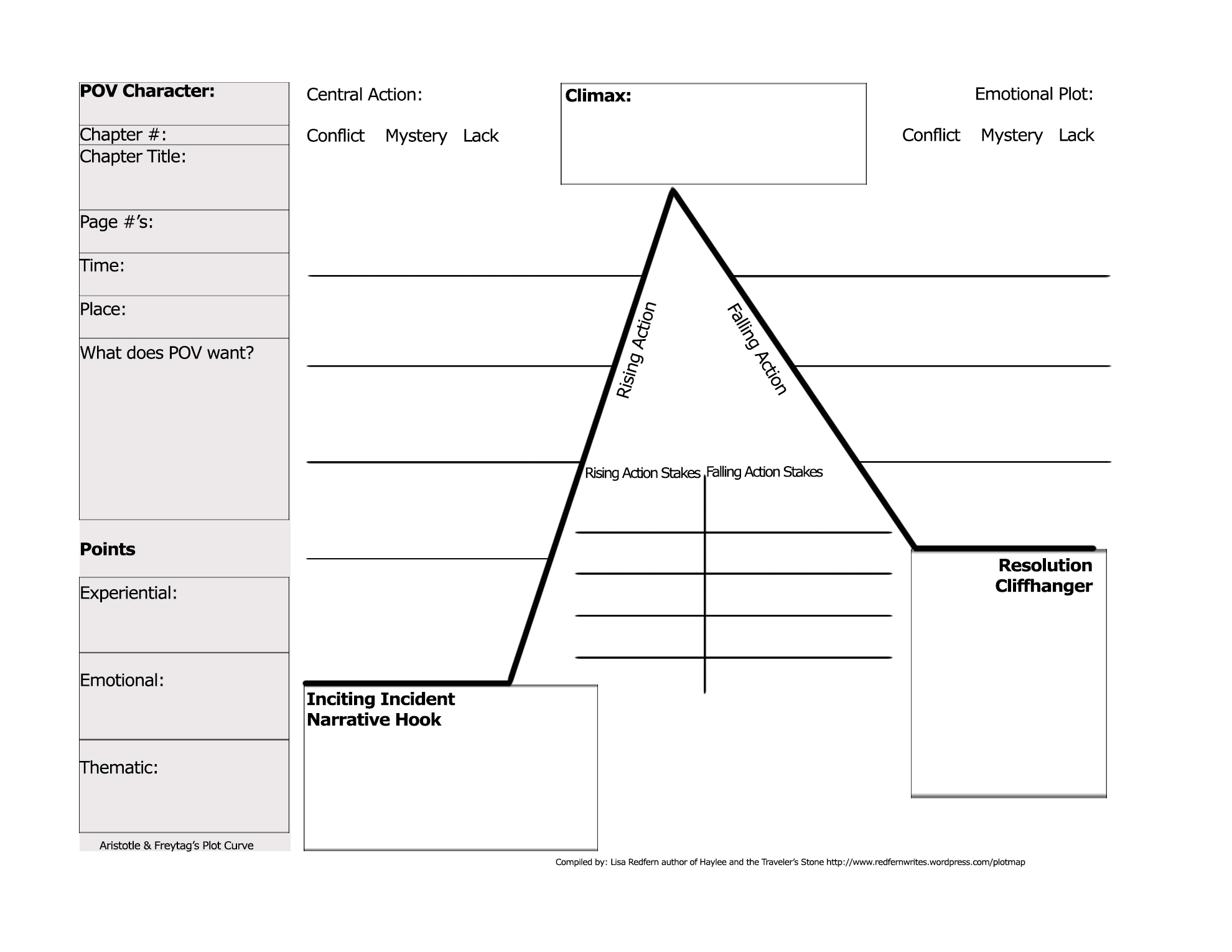 Plot Diagram Pdf  U0026 How To Use Freytag U2019s Pyramid